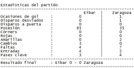Jornada 16 Stats10