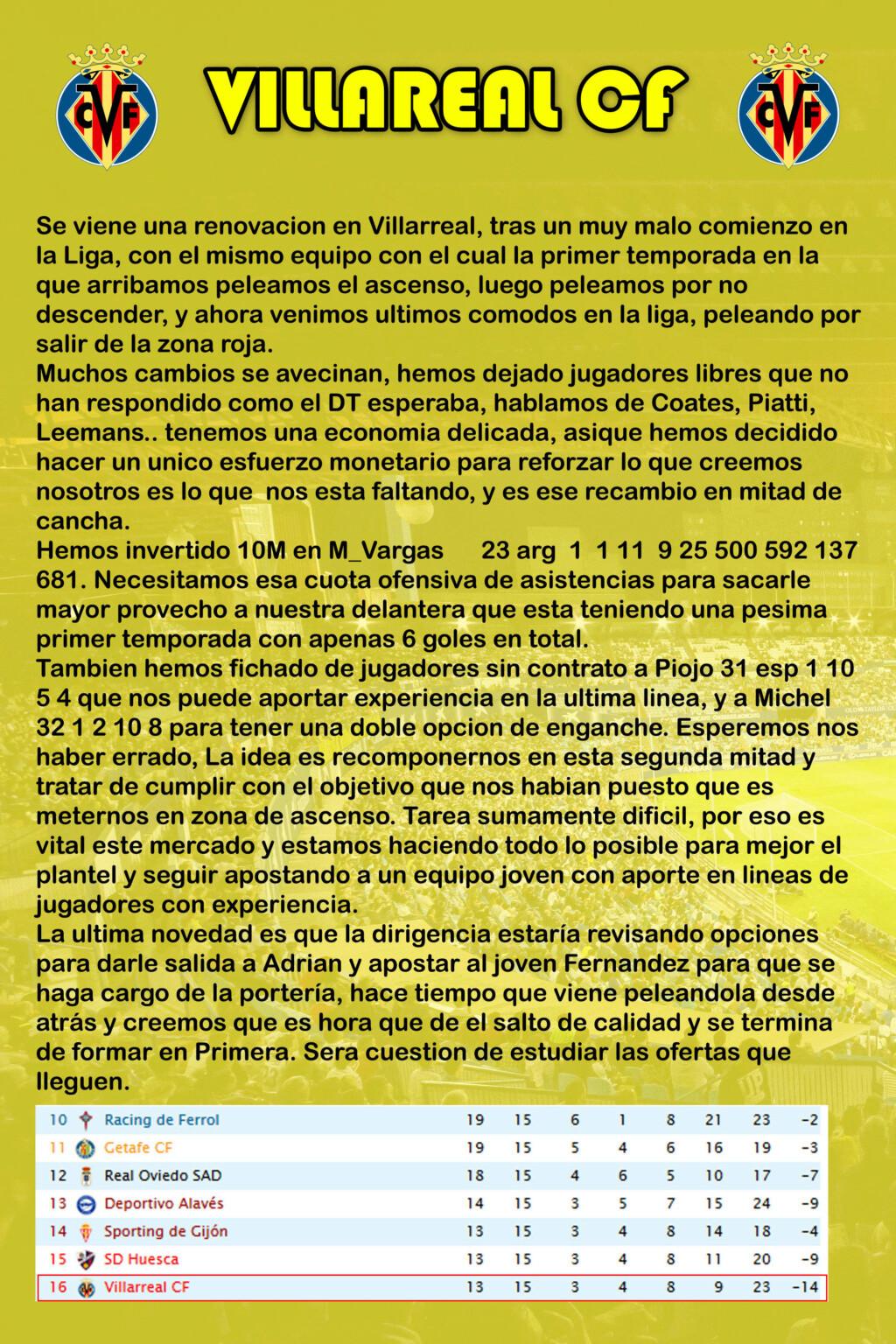 Villarreal al Día Villar16
