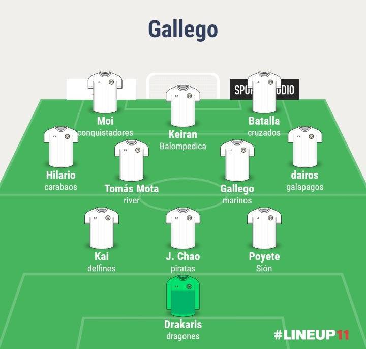 Jornada 7 - Inscripción de equipos. Galleg10