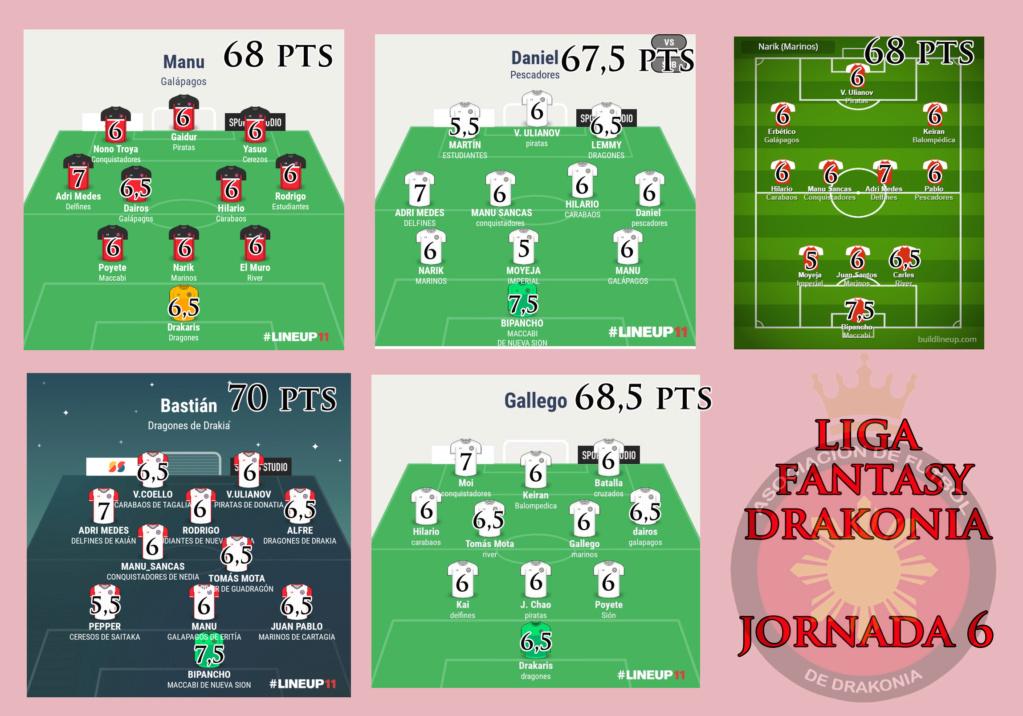 Fantasy Jornada 6 - Resultados Liga_f10