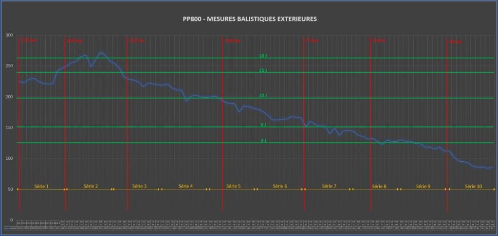pp800 - Artemis PP800 - Page 2 Pp800_11