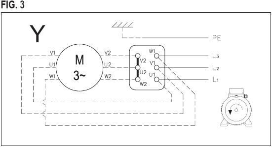 Branchement en triphasé d'un interrupteur différentiel tétrapolaire à un variateur de fréquence Compac10