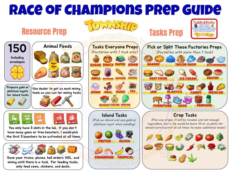 T&B Race of Champions Prep Chart 2021 Race_o11