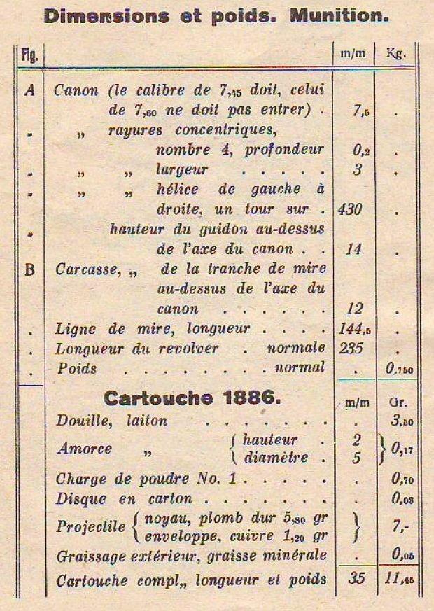 Revolver d'ordonnance 1882 Instru10
