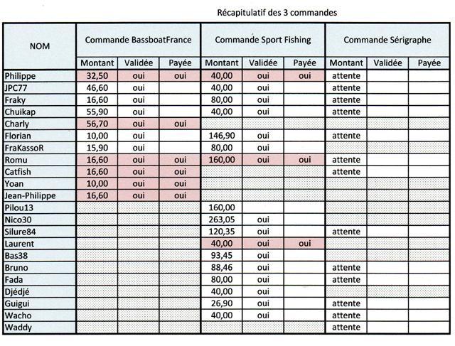 2012 = Commande chez bassboatFrance - Page 3 Concou18