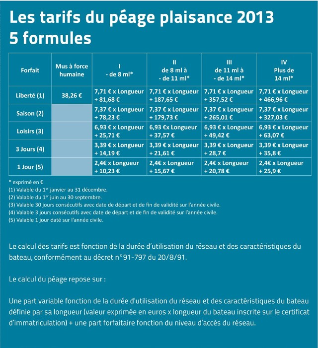 Nouveau tarif VNF 2013 Tarifs10