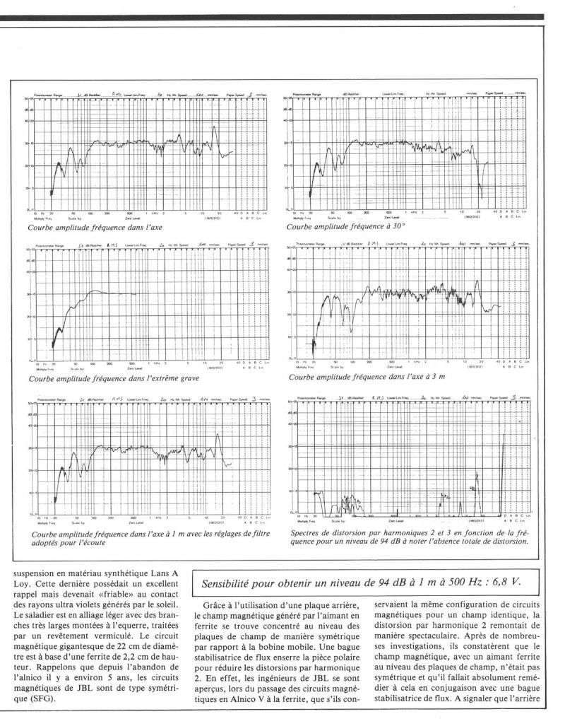 Modèle 250 Ti Limited Edition - Page 5 Jbl25011
