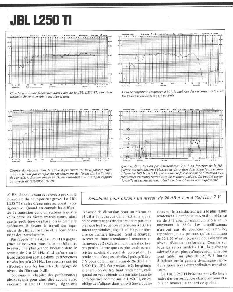 Modèle 250 Ti Limited Edition - Page 5 Jbl25015