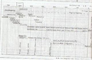 Quand l'ancienne Jérusalem a -t-elle été détruite? - Page 4 Darby_10