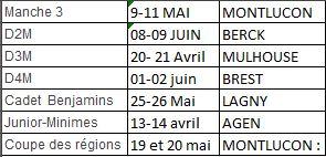 Résumé date championnats nationaux Hockey10