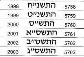 Israel, 1/2 shequel, 1 n. shequel, 10 agorot, '87, '87 '81 Israel13