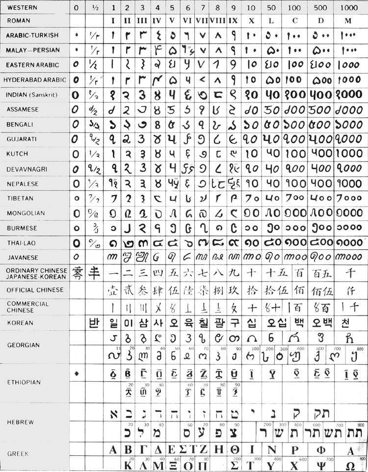 Israel, 1/2 shequel, 1 n. shequel, 10 agorot, '87, '87 '81 Numero10