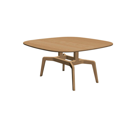 [Table] Stabiles - ALIAS 0221