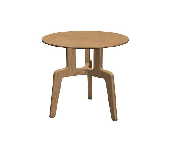 [Table] Stabiles - ALIAS 0311