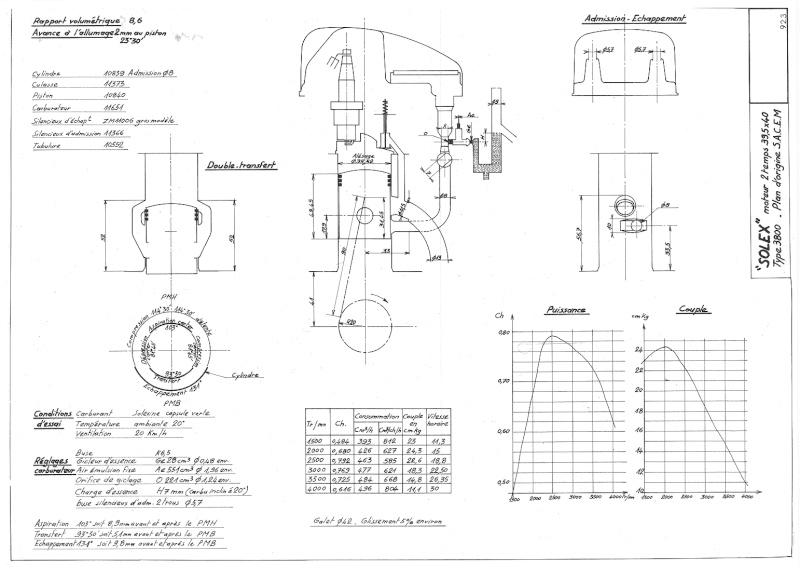 Plans, éclatés, guide de réglage et pubs du SOLEX 3800 92310