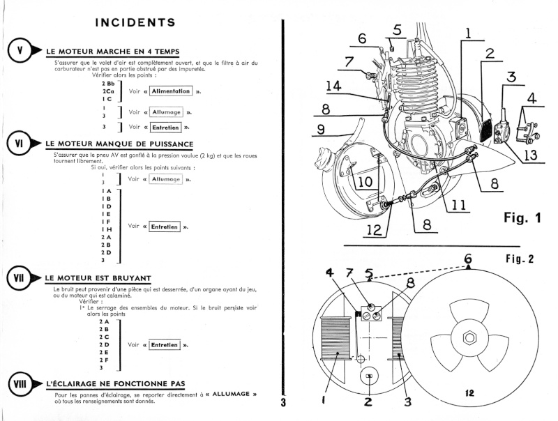 Plans, éclatés, guide de réglage et pubs du SOLEX 3800 Imagee10