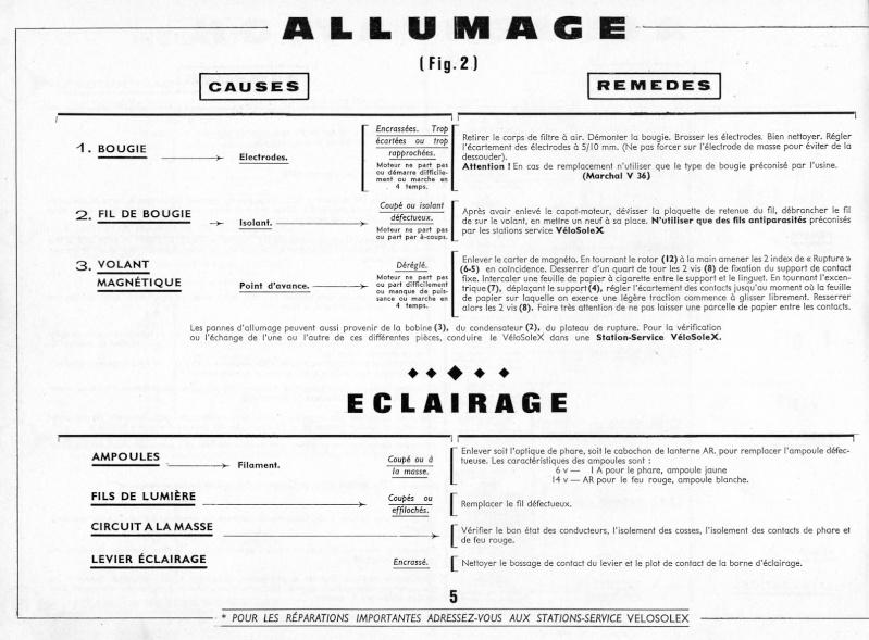 Plans, éclatés, guide de réglage et pubs du SOLEX 3800 Imageg10