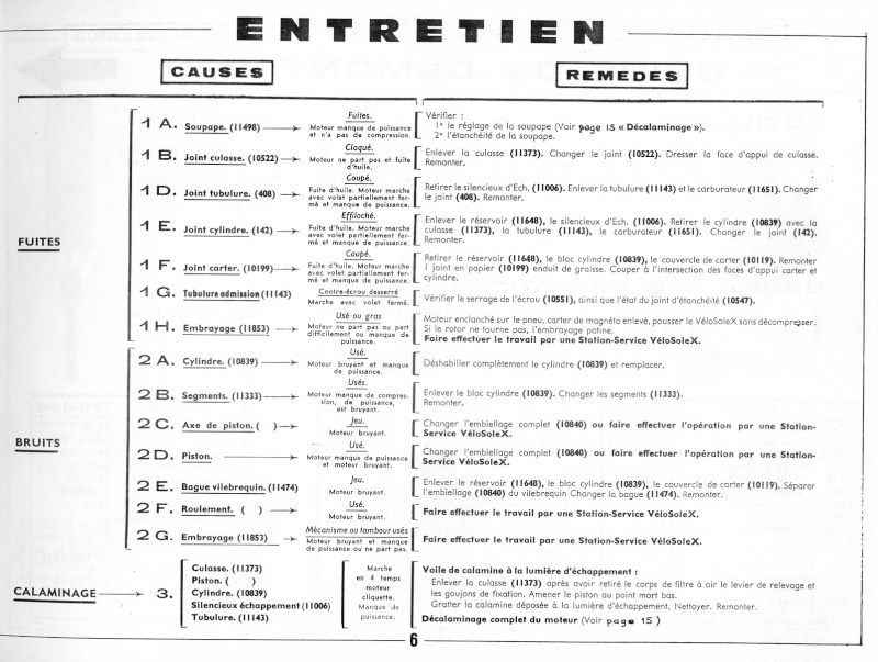 Plans, éclatés, guide de réglage et pubs du SOLEX 3800 Imageh10