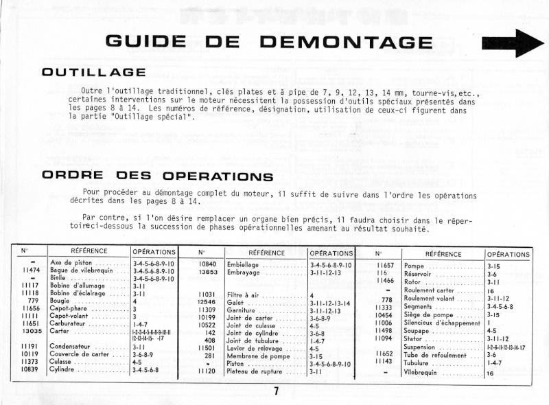 Plans, éclatés, guide de réglage et pubs du SOLEX 3800 Imagei11