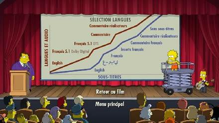 Les Simpson : Le Film [20th Century - 2007] - Page 3 Simpso11
