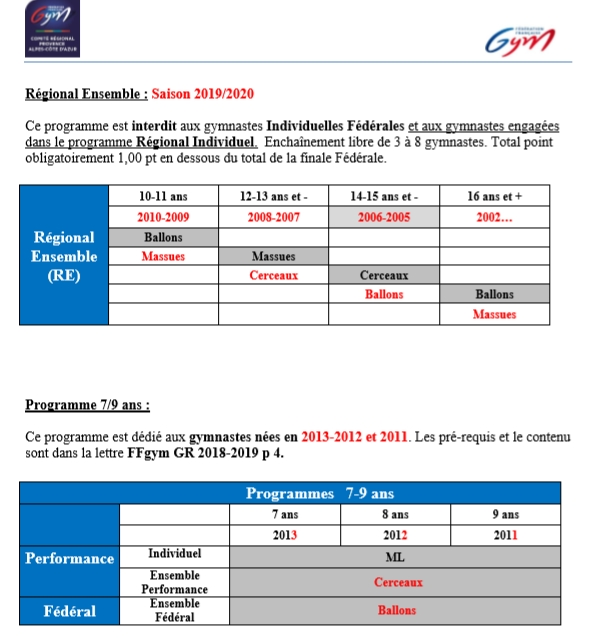 Infos et engins saison 2019-2020 - Page 2 Engins13