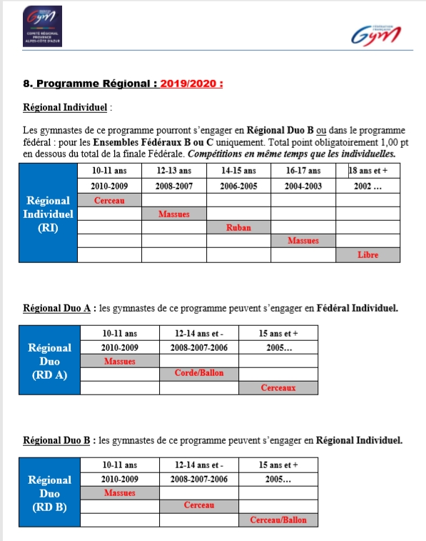 Infos et engins saison 2019-2020 - Page 2 Engins14