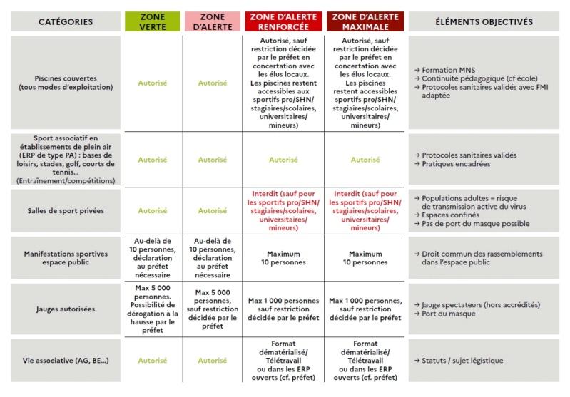 Compétiton Indiv 2020-2021 COVID Tablea13