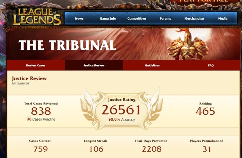 TOP 500 Tribun10