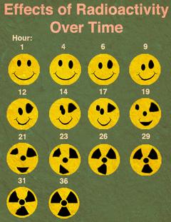 Toulon radioactif Effet-10