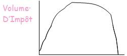 les cours d'économie général deuxiéme chapitre Sans_t16