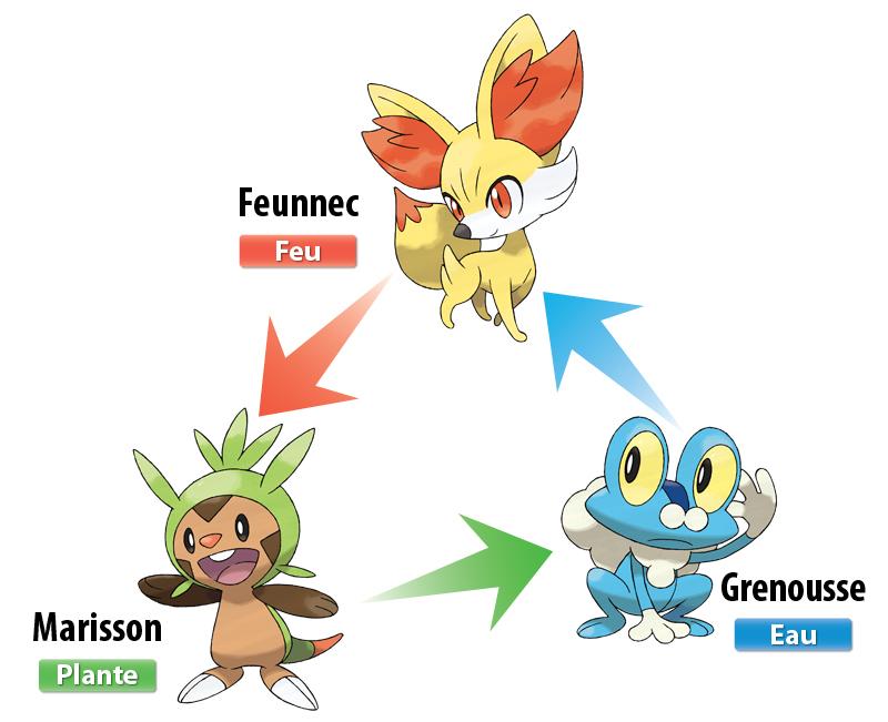 Pokemon [JV] Lune & Soleil, Pokemon Go Magicarpe Jump ... 6410