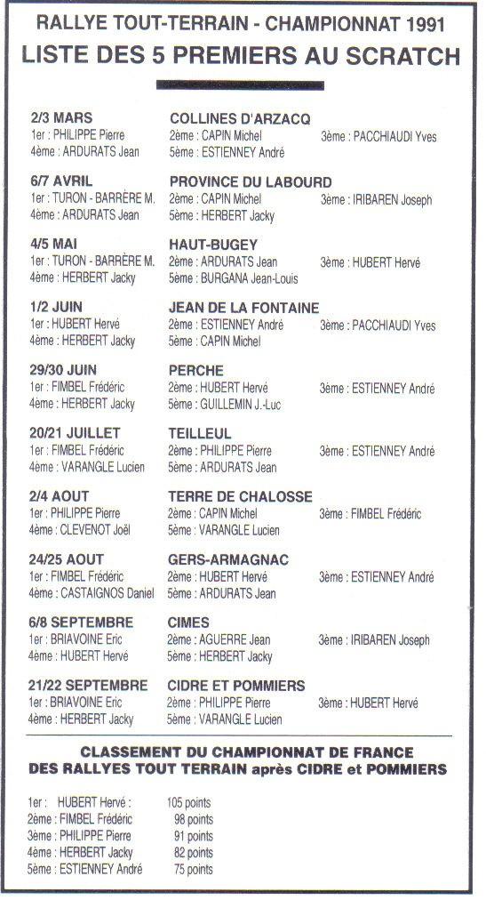 14ème Dunes et Marais 1991 Lastsc15