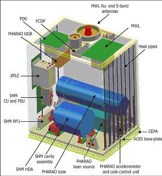PHARAO : projet CNES / ESA 11715311