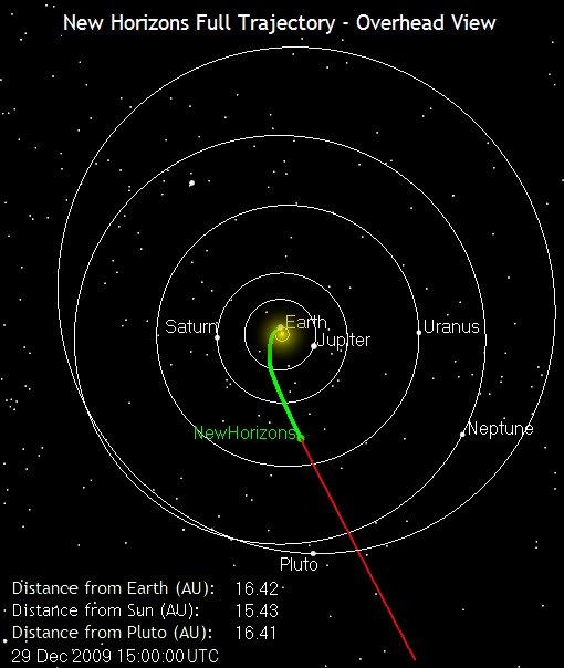 New Horizons : survol de Pluton (1/2) - Page 3 12-29-10
