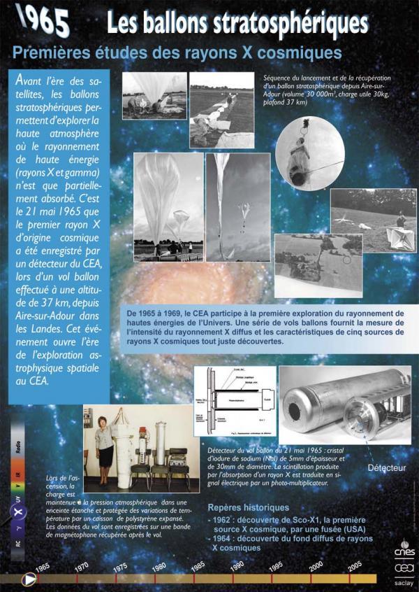 Répartition des industries spatiales françaises Mr_21411