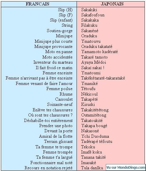 Apprendre le japonais en quelques mots... Dico_f10
