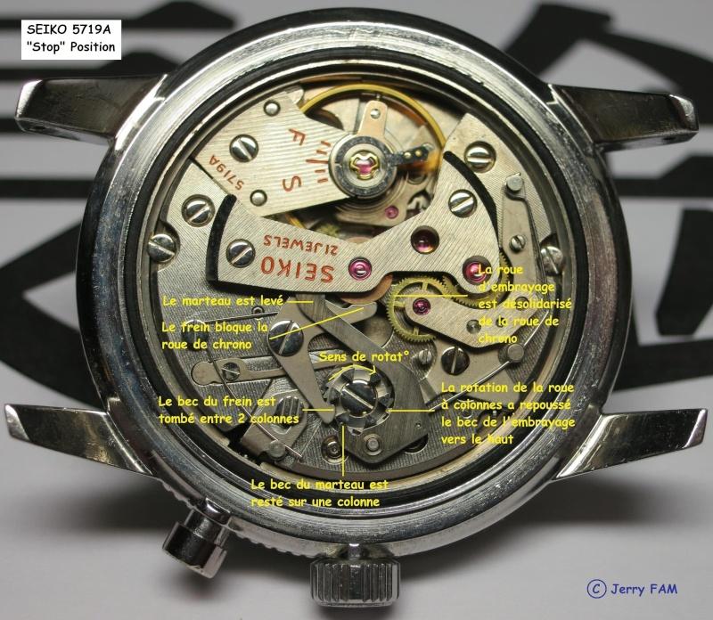 """[REVUE] SEIKO 5719 """"One Button"""" - Le premier chronographe bracelet SEIKO 5719a_14"""
