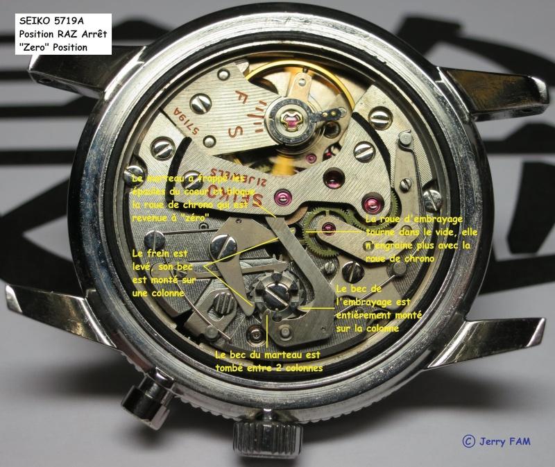 """[REVUE] SEIKO 5719 """"One Button"""" - Le premier chronographe bracelet SEIKO 5719a_15"""