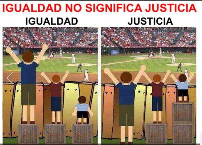 Igualdad no significa justicia Iguald10