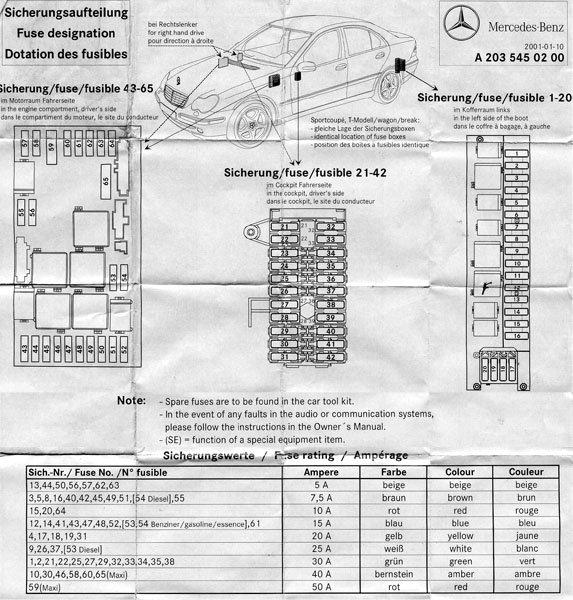 Esquema elétrico C200 2001 Unname10