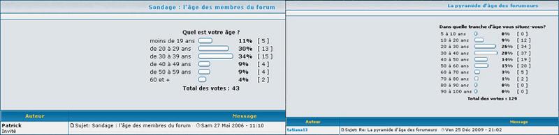 La pyramide d'âge des forumeurs - Page 7 Sondag10