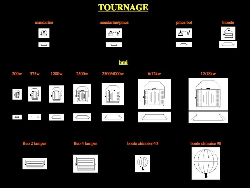 Bibliothèque de Projecteurs pour Plan de Feu Captur10