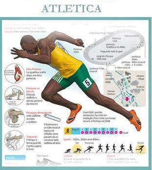 Olimpiadi del Lotto 2012 dal 08/01 al 19/01/13 Atleti10