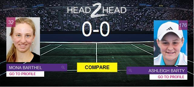 Tournois WTA 2013 H2h10