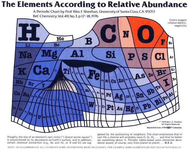 Prof HAWTIN'S POPULAR SCIENCE THREAD - Page 30 Origin11