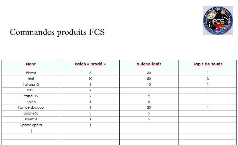 """[PATCH du FCS] """"fabrication et dérivés"""" - Page 4 Sans_t29"""