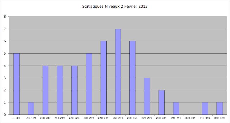 Statistiques Milice - Page 3 Captur30