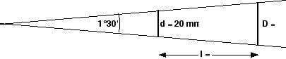 calcul cone en général Cane10
