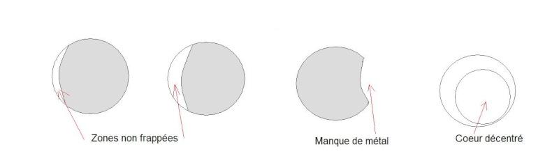 Tableau Pièces de Monnaies RADP: janvier 2012 - Page 2 Frappe10
