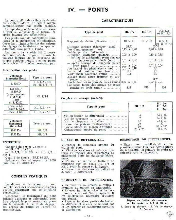 projet mercedes 508D 4X4 Pont_a13